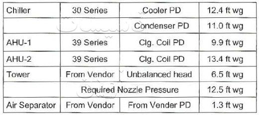 لوله کشی چیلر 6 1 - محاسبات چیلر آب خنک 1