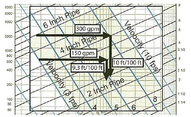 چیلر 2 1 - محاسبات چیلر آب خنک - 2