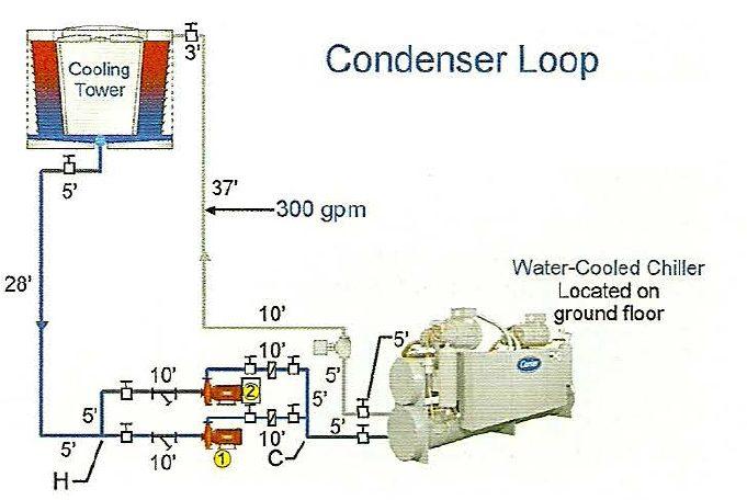 چیلر 2 2 - محاسبات چیلر آب خنک - 2