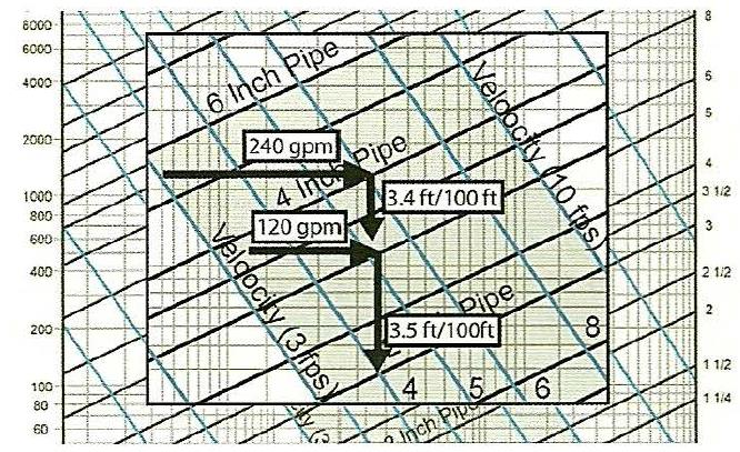 چیلر 3 2 - محاسبات چیلر آب خنک 3