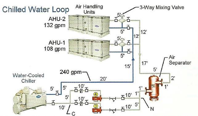 چیلر 3 3 - محاسبات چیلر آب خنک 3