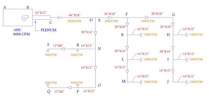 مثال کاربردی طراحی کانال2
