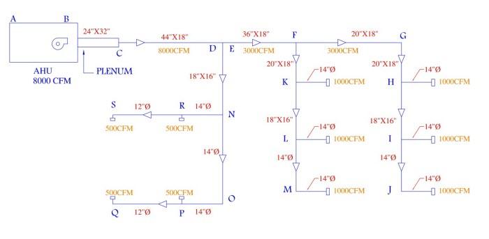 مثال کاربردی طراحی کانال3