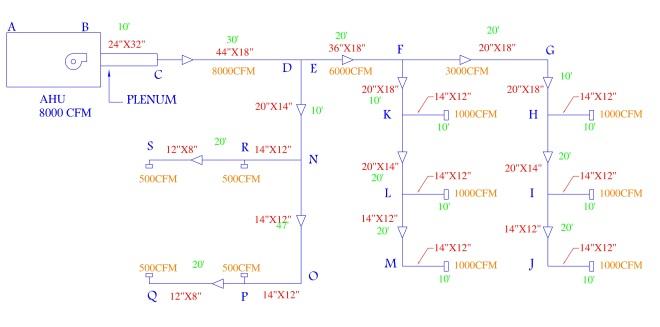 مثال کاربردی طراحی کانال4
