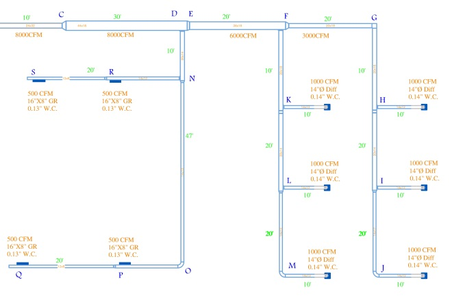 مثال کاربردی طراحی کانال5