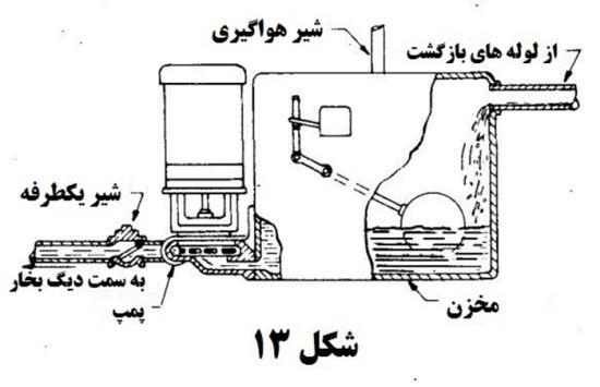 4 2 - محاسبات بخار در تاسیسات 7