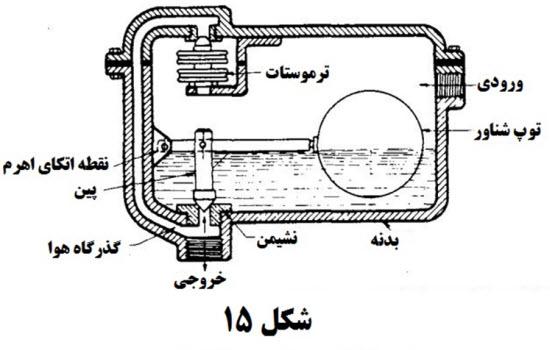 4 4 1 - محاسبات بخار در تاسیسات 7