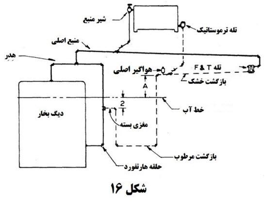 4 5 - محاسبات بخار در تاسیسات 7