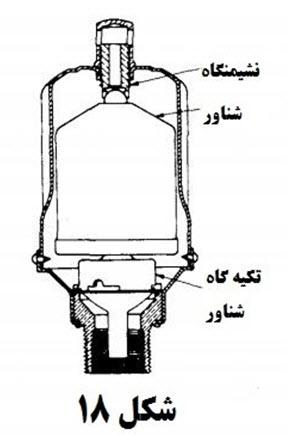 5 1 - محاسبات بخار در تاسیسات 7