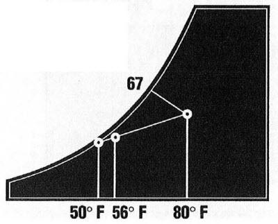 طراحی هواساز3