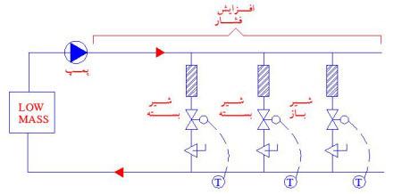 CON LOW 4 - LOW MASS بویلر چگالشی2