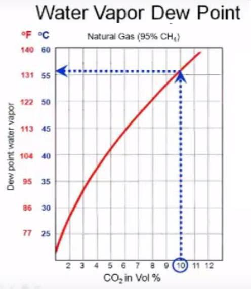 COND 1 2 - بویلر چگالشی 1