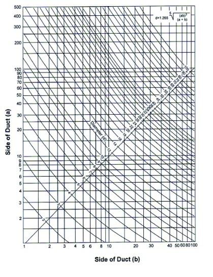 جنس کانال و نسبت ظرافت7