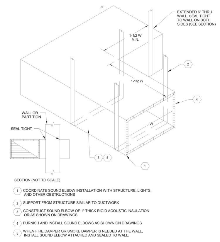 DUCT 7 2 - طراحی کانال کشی 7