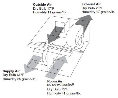 ER 2 3 - دستگاه انرژی ریکاوری چیست؟ (بخش 2)