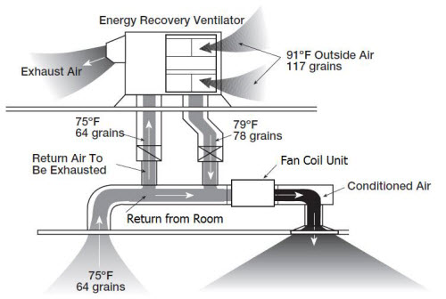 ER 2 6 - دستگاه انرژی ریکاوری چیست؟ (بخش 2)