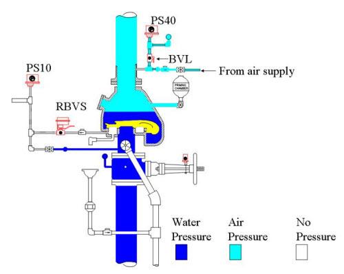 سیستم آتش نشانی خشک2