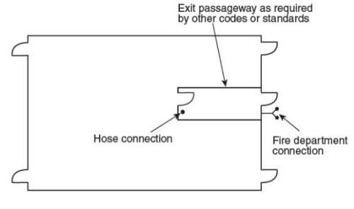 طراحی آتش نشانی6