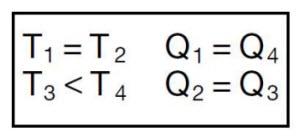HS 1 10 1 - محاسبات لولاس هدر1