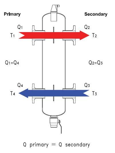 HS 1 3 1 - محاسبات لولاس هدر1