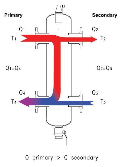 HS 1 8 1 - محاسبات لولاس هدر1