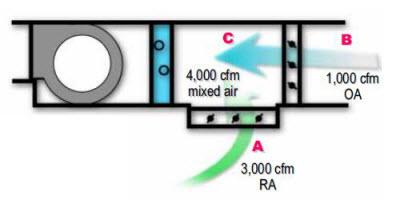 محاسبه هواساز 6