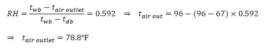 air 04 - ایرواشر بخش 1