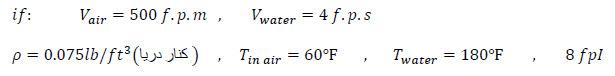 airwasher 2 - ایرواشر بخش 2