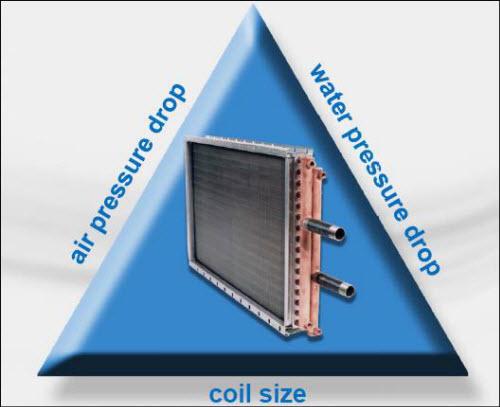 coil 4 5 - طراحی کویل هواساز 4