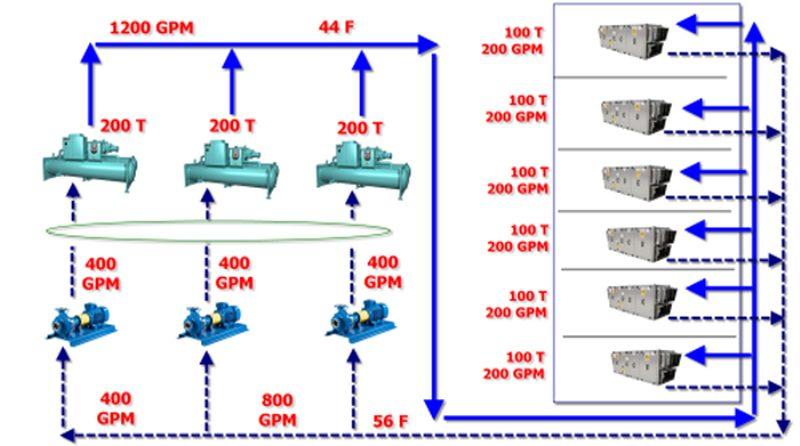 12 4 2020 2 23 48 PM Copy1 - طراحی تاسیسات پیشرفته 4