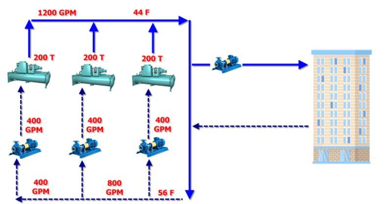 2b Copy1 - طراحی تاسیسات پیشرفته 4