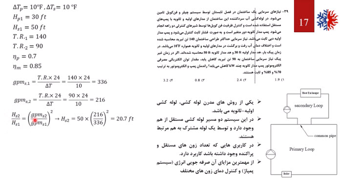 3 31 2020 7 35 48 PM - آمادگی آزمون طراحی 2 (تصویری - هوارسان و تبرید)