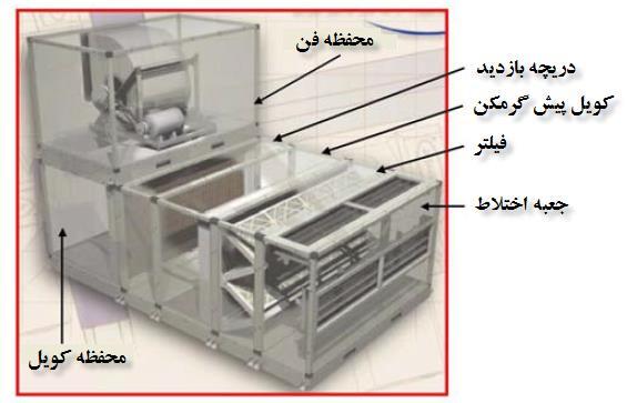آموزش هواساز مرکزی 5
