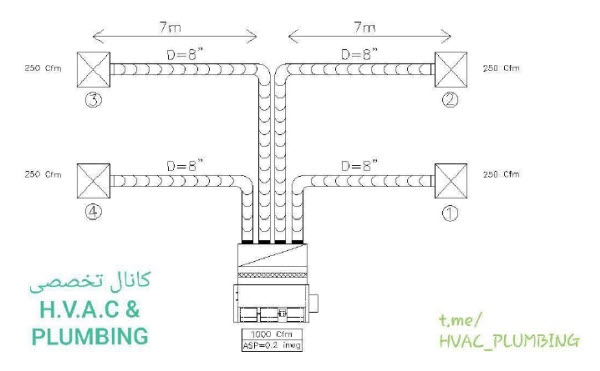 FC 1 4 1 - انتخاب فن کویل در تاسیسات