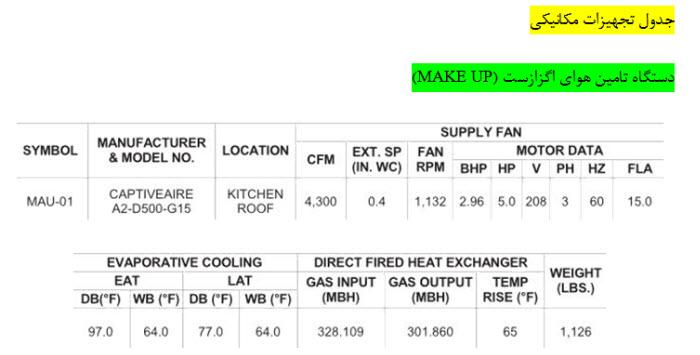 KIT 6 - تاسیسات آشپزخانه صنعتی