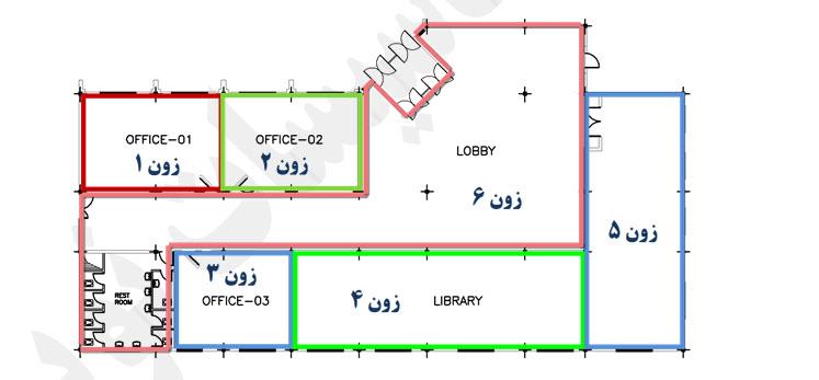 طراحی تاسیسات پروژه کتابخانه