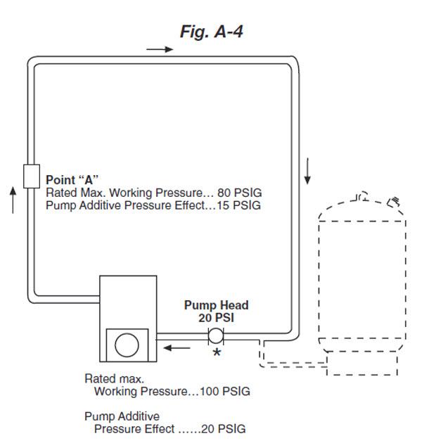 طراحی منبع انبساط بسته2