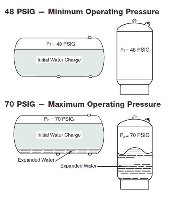 طراحی منبع انبساط بسته4