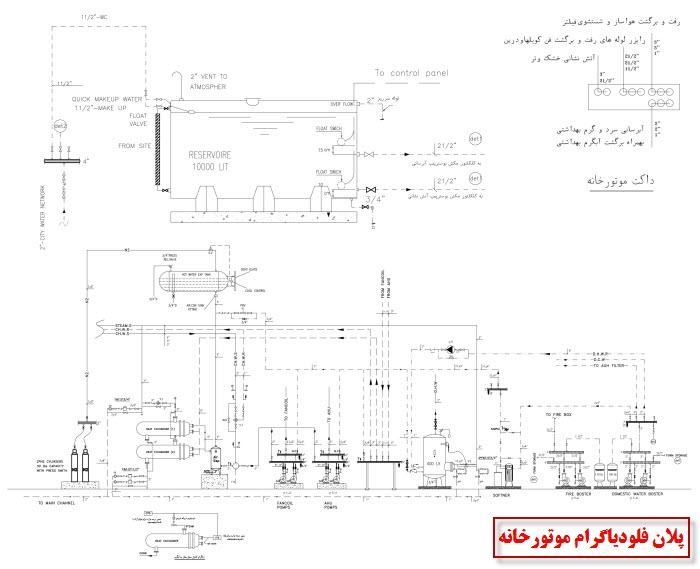 پلان تاسیسات آمفی تاتر 2