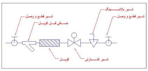 طراحی تاسیسات مکانیکی 19