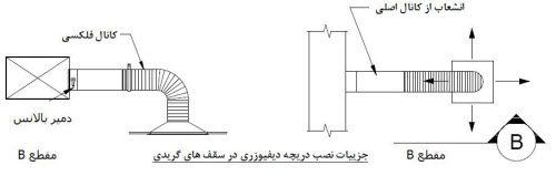 طراحی تاسیسات مکانیکی 6