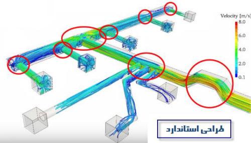 طراحی تاسیسات مکانیکی 4
