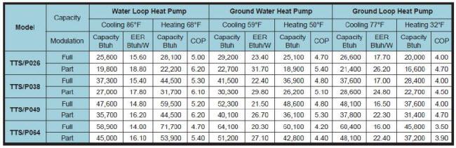 سیستم های زمین گرمایی 2