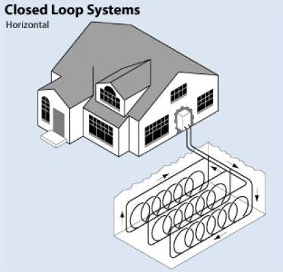 سیستم زمین گرمایی3