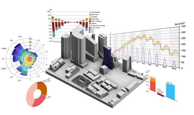 hvac energy 1 - آنالیز انرژی و تحلیل اقتصادی تاسیسات مکانیکی