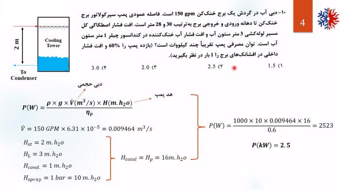 nezam amadegi 001 - آمادگی آزمون طراحی 1 (تصویری - هوارسان و تبرید)
