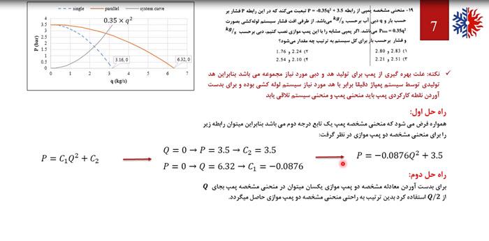 nezam2 01 - آمادگی آزمون طراحی 2 (تصویری - هوارسان و تبرید)