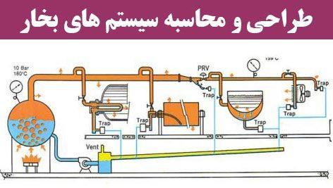 steam banner01 472x267 - طراحی و محاسبه سیستم بخار