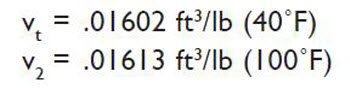 انبساط بسته دیافراگمی 1