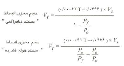 منبع انبساط بسته دیافراگمی 1